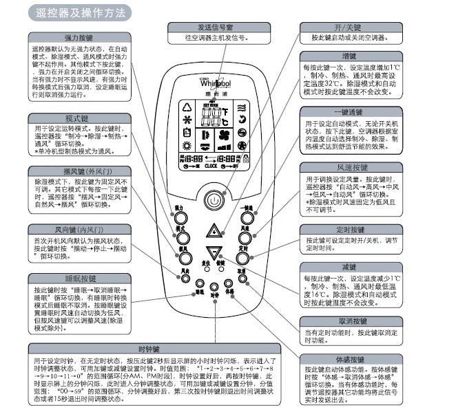 惠而浦avc-240b1分体落地式房间空调器使用安装说明