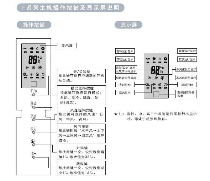 惠而浦avh-240b1分体落地式房间空调器使用安装说明