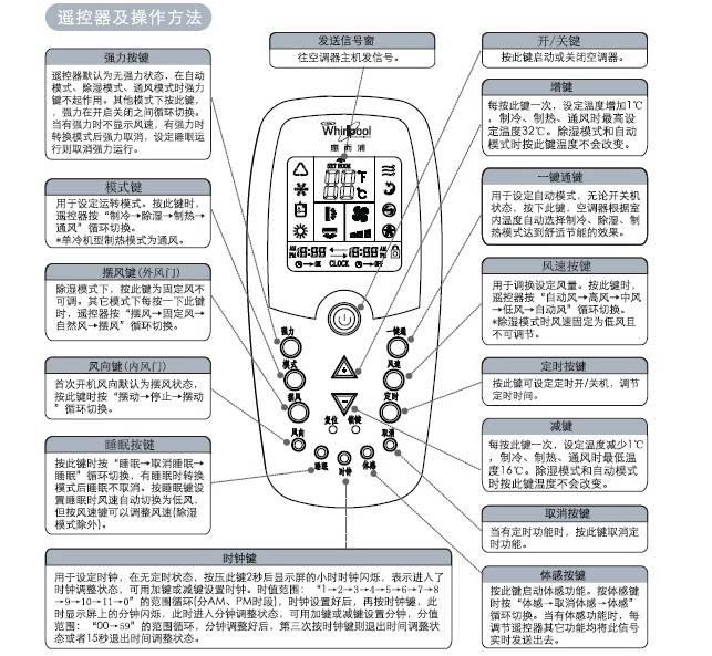惠而浦avh-170b1分体落地式房间空调器使用安装说明