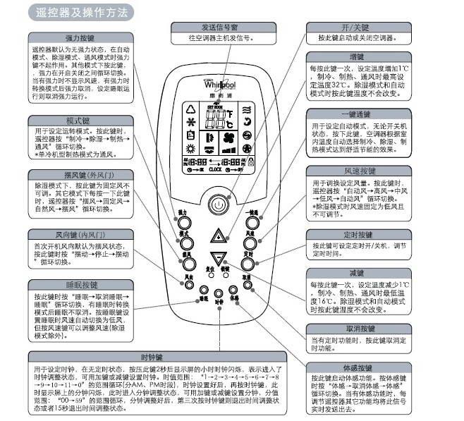 惠而浦avc-170b分体落地式房间空调器使用安装说明书