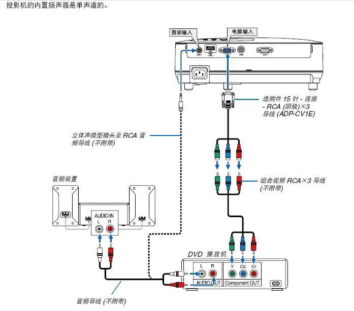 日电np-v282x+投影机说明书官方下载|日电np-v282x