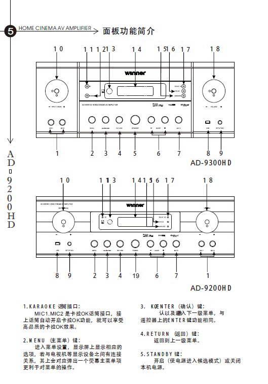 天逸ad-9300hd声频功率放大器使用说明书