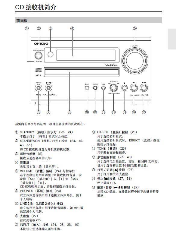 安桥cs-725cd接收机使用说明书