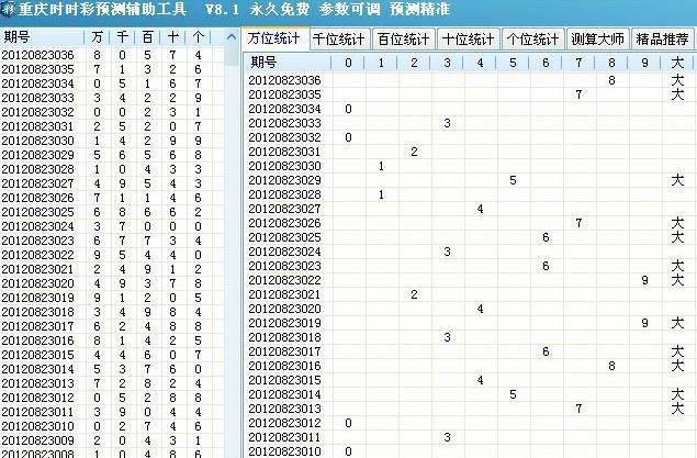重庆时时彩预测辅助工具免费版