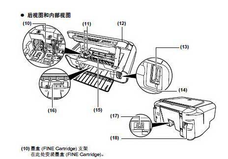 佳能MP160一体机使用说明书