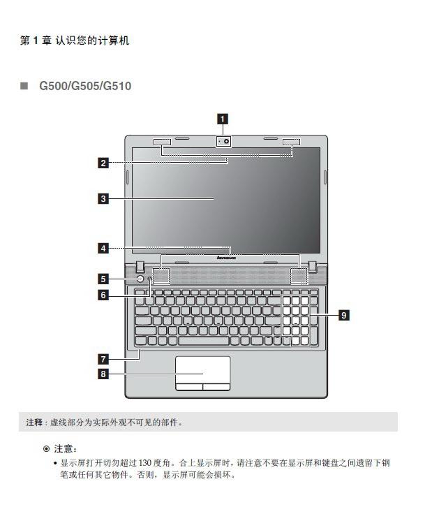联想G500笔记本电脑使用说明书