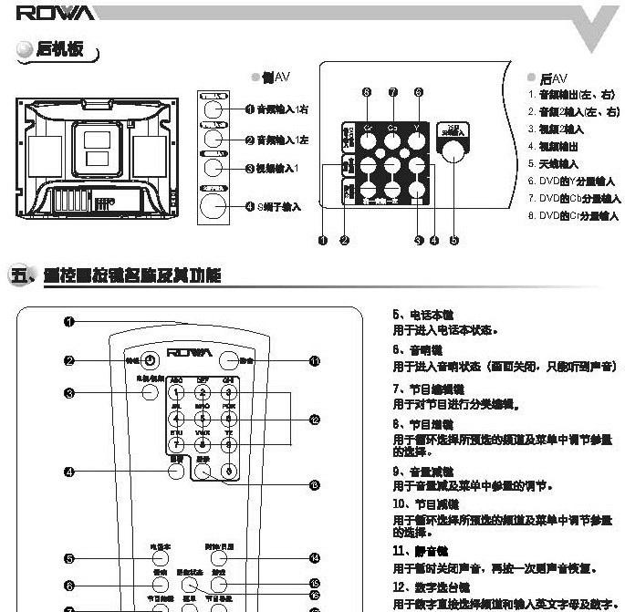 乐华n21b6j彩电使用说明书