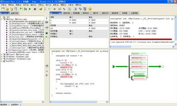 Visual Unit (C/C++单元测试工具)