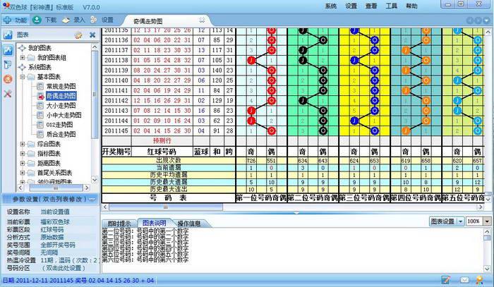 排列五彩票软件『彩神通』标准版