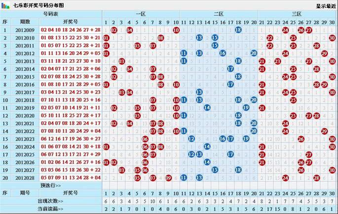 七乐彩彩票皇冠娱乐网址『彩神通』标准版