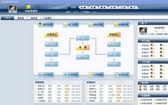 易遨ERP房地产中介管理系统