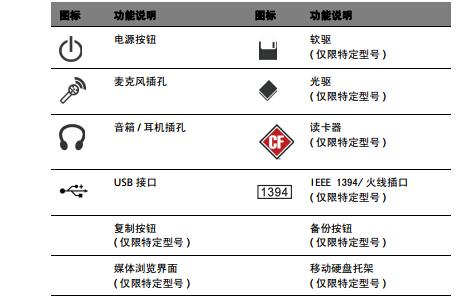 ACER宏基Aspire X5300计算机说明书