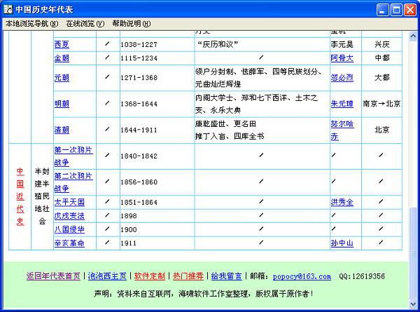 中国历史朝代表(年表顺序表与朝代歌大全)官方