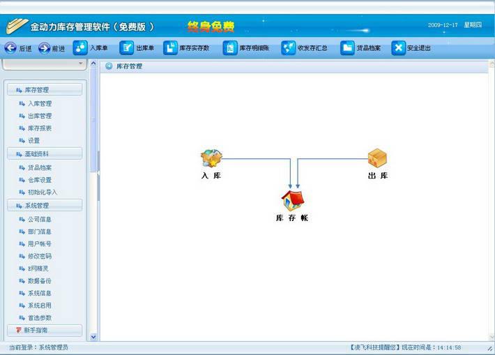 金动力库存管理软件(JDL-KCS)