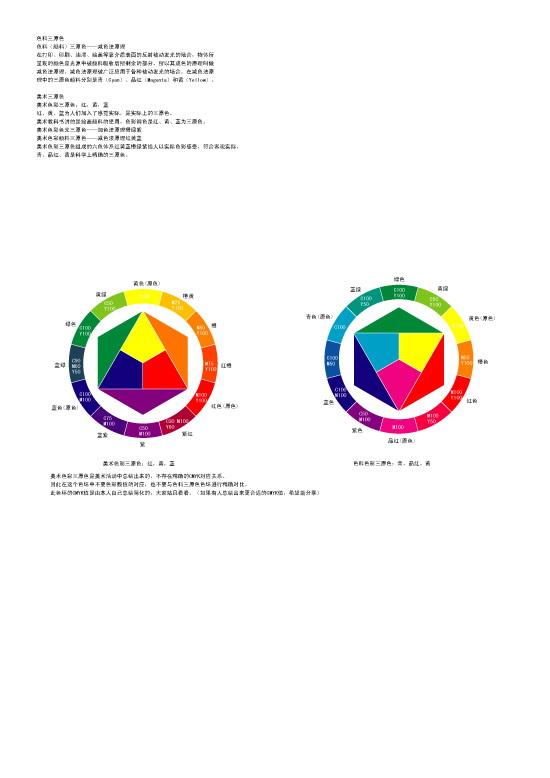12色环矢量图