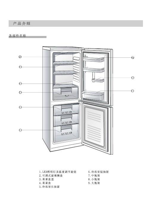惠而浦BCD-201M2SSEE电冰箱使用说明书