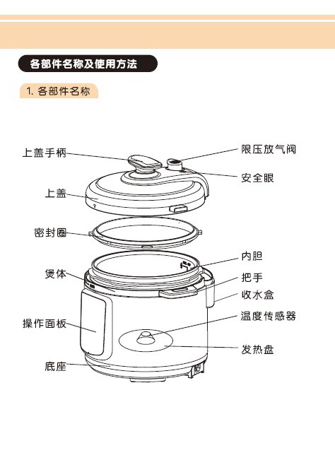 九阳JYY-50YS23电压力煲使用说明书