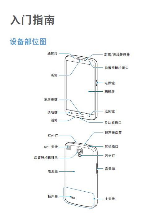 三星 Galaxy Mega(GT-I9200)手机说明书