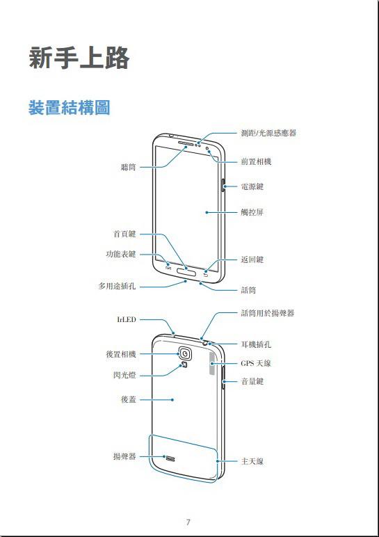 三星GALAXY S4 mini GT-I9190手机说明书