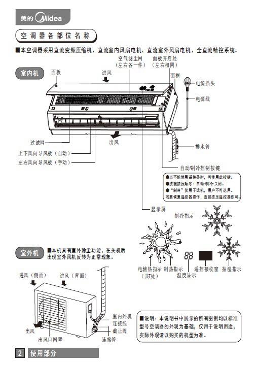 美的kfr-26gw/bp3dn1y-f(1)空调器使用安装说明书