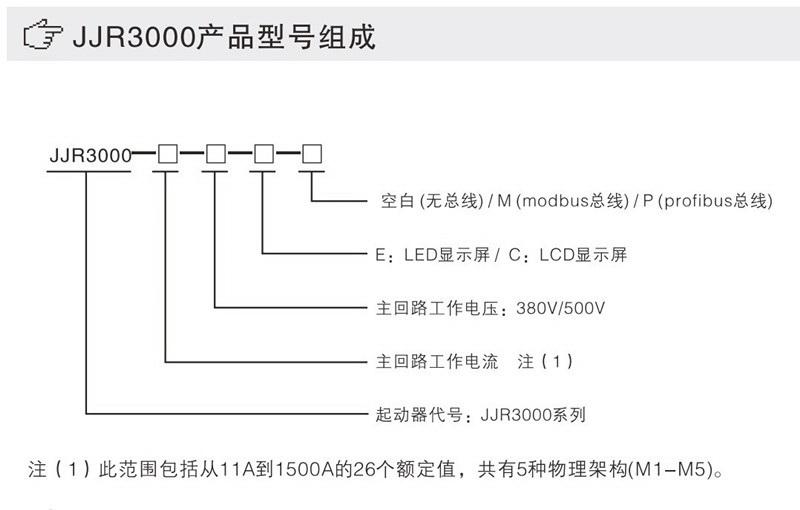 雷诺尔JJR3000-300电机软起动器使用说明书