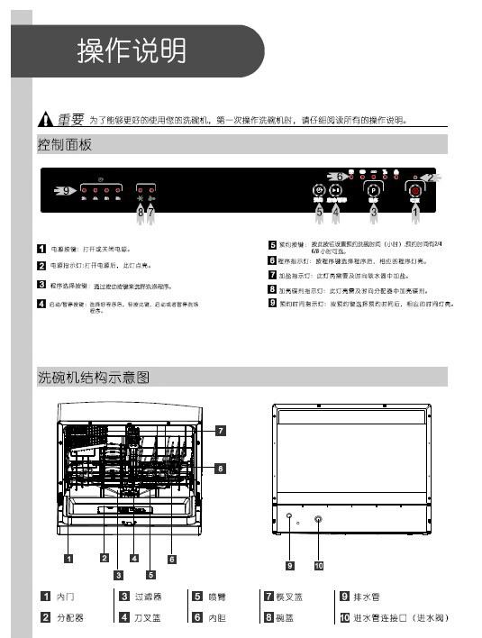 美的WQP6-3206A-CN洗碗机使用说明书