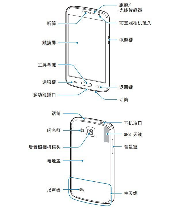 三星GT-I9128手机说明书