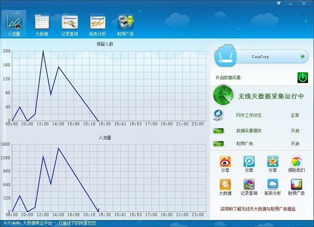 无线天-实体店WiFi广告和商业O2O入口自媒体专版