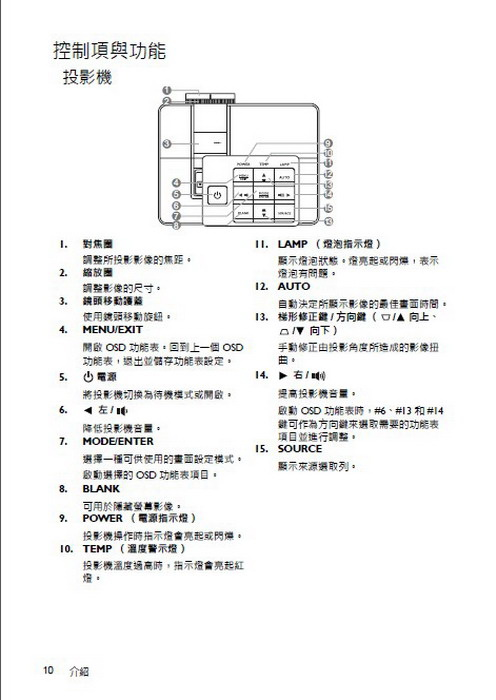 benqsx914投影机说明书官方下载 benqsx914投影机