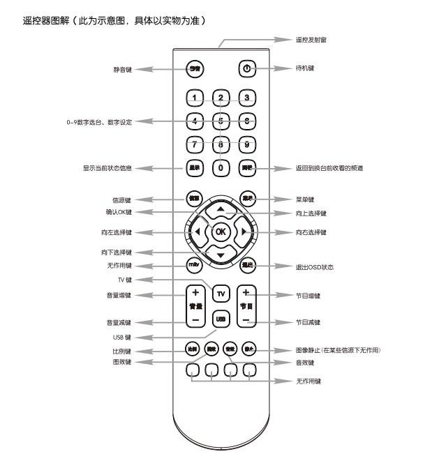 tcl王牌l32f1590bn液晶彩电使用说明书
