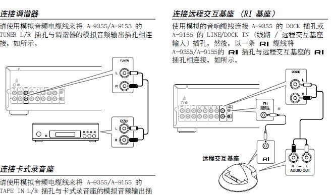 安桥CD接收机CR-505型使用说明书