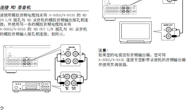 安桥CD接收机CR-725型使用说明书