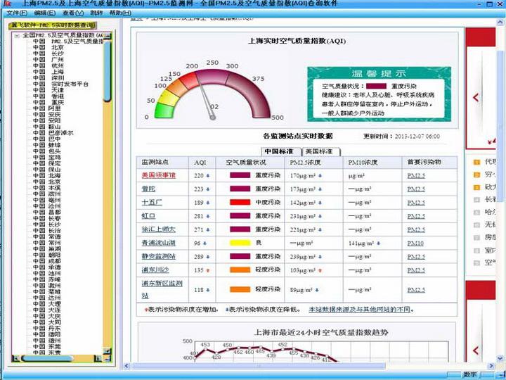 全国PM2.5及空气质量指数(AQI)查询软件