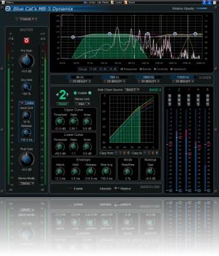 Blue Cat-s MB-5 Dynamix For Mac RTAS