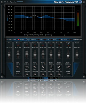 Blue Cat-s Parametr'EQ For Mac AU