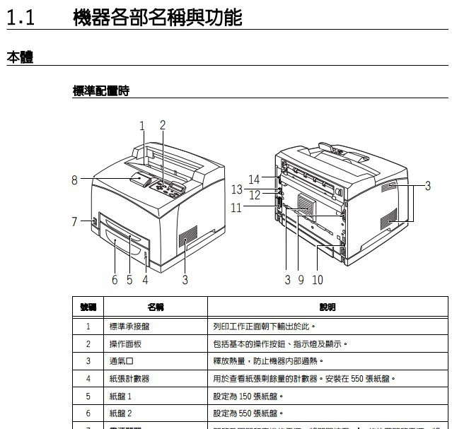 富士施乐DocuPrint 240A打印机说明书
