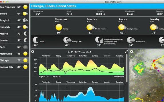 Seasonality Core For Mac