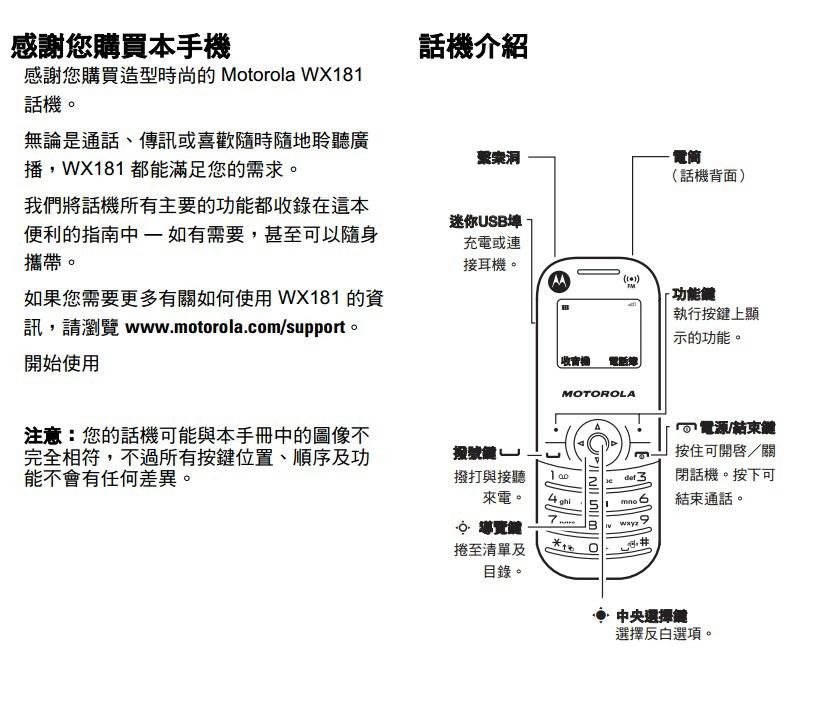 MOTO WX181手机使用手册