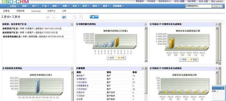 明思达客户关系管理系统(SSDCRM)