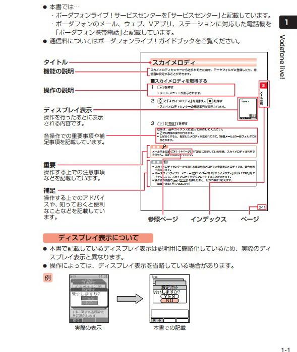 东芝V603T手机使用说明书
