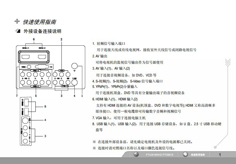 长虹PT50618液晶彩电使用说明书