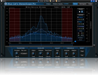 Blue Cat-s StereoScope Pro For DX