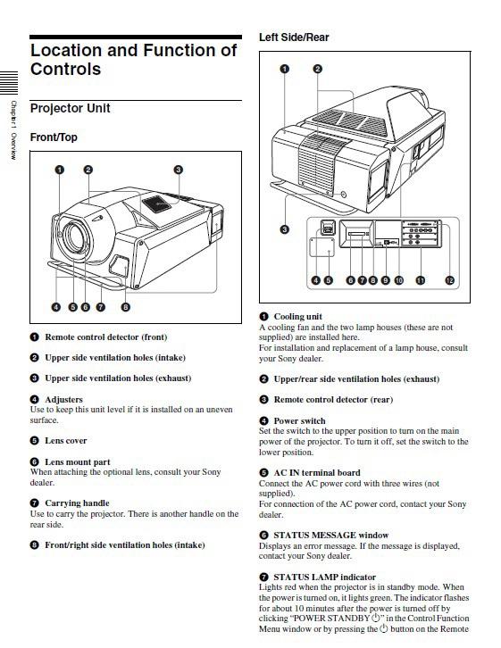 SONY索尼SRX-T105投影机说明书