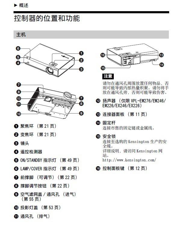 SONY索尼VPL-EX246投影机说明书
