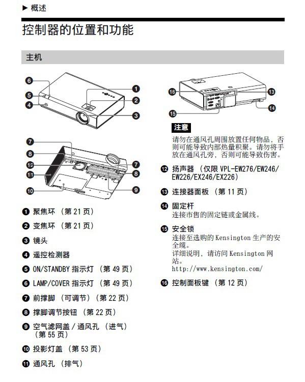 SONY索尼VPL-EX242投影机说明书