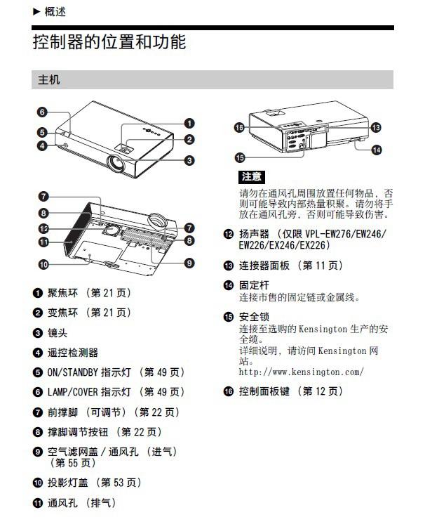 SONY索尼VPL-EX226投影机说明书