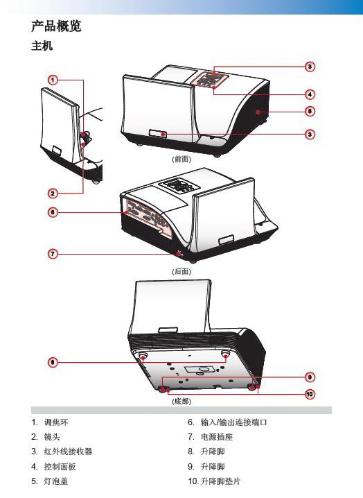 Acer U5313W投影机用户手册