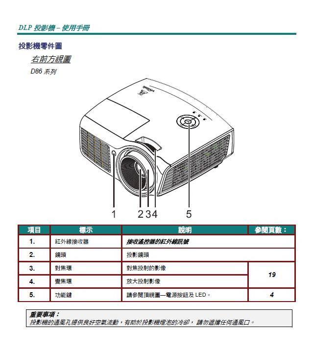 丽讯Vivitek D873ST投影机说明书