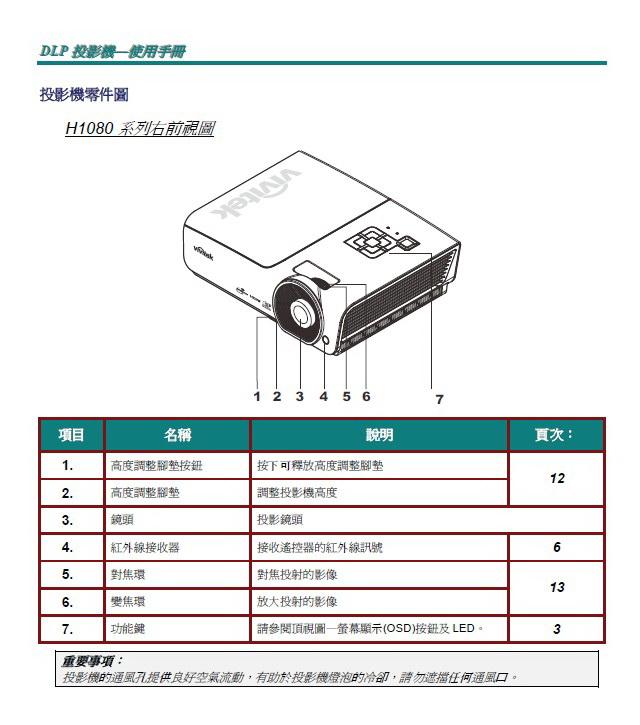 丽讯Vivitek H1086-3D投影机说明书