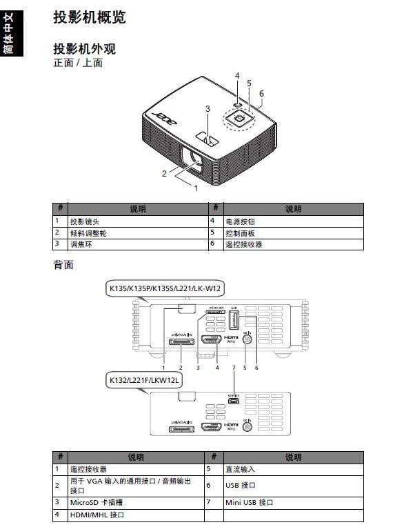 Acer K135S投影机说明书